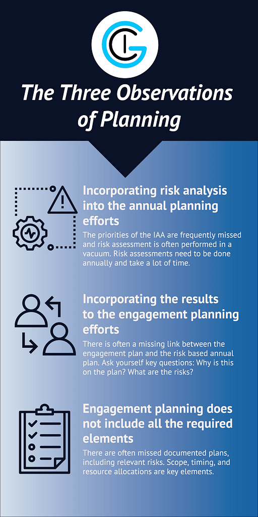 The Three Observations of Planning Infographic